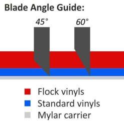 Vinyl Plotter Blade - Angle Guide